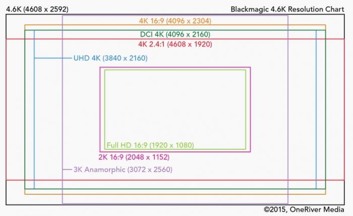 Super 16 frame size - Cameramarket.eu | Used Camera Market for Arri ...